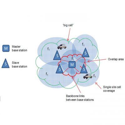DMR-Simulcast-Sistemleri